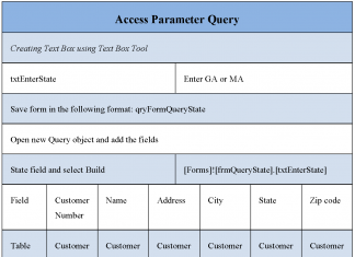 Access Parameter Query Form